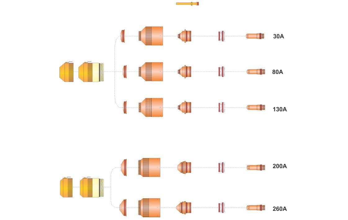 Quais são os componentes básicos do corte a plasma?